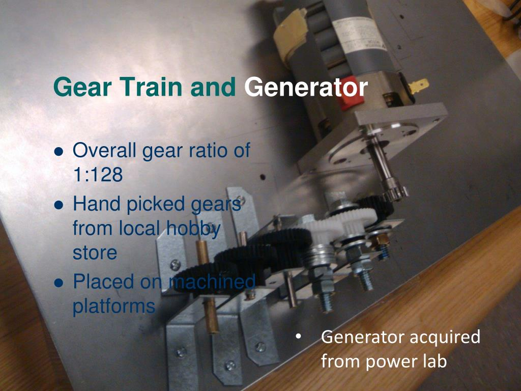 Gear Train and