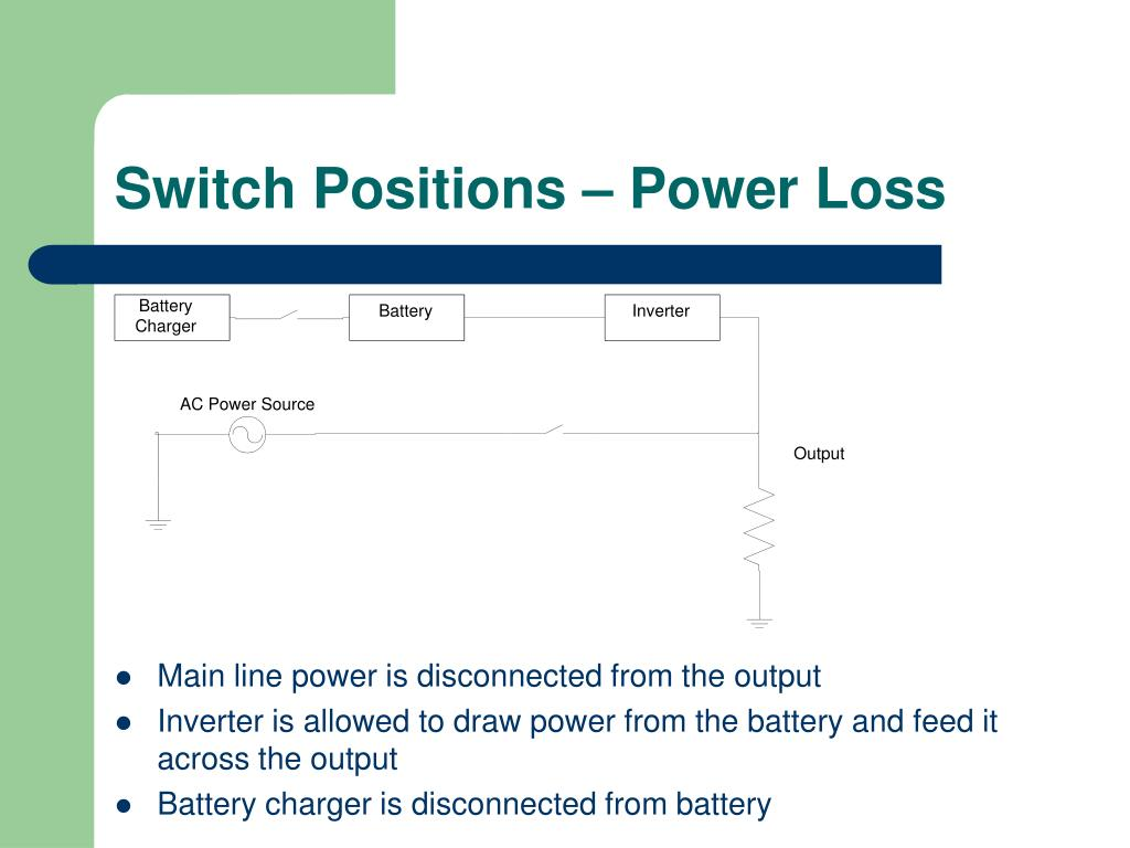 Switch Positions – Power Loss