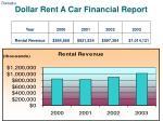 dollar rent a car financial report
