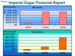 imperial sugar financial report1