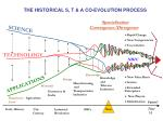 the historical s t a co evolution process