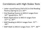correlations with high stakes tests