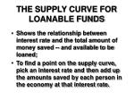 the supply curve for loanable funds