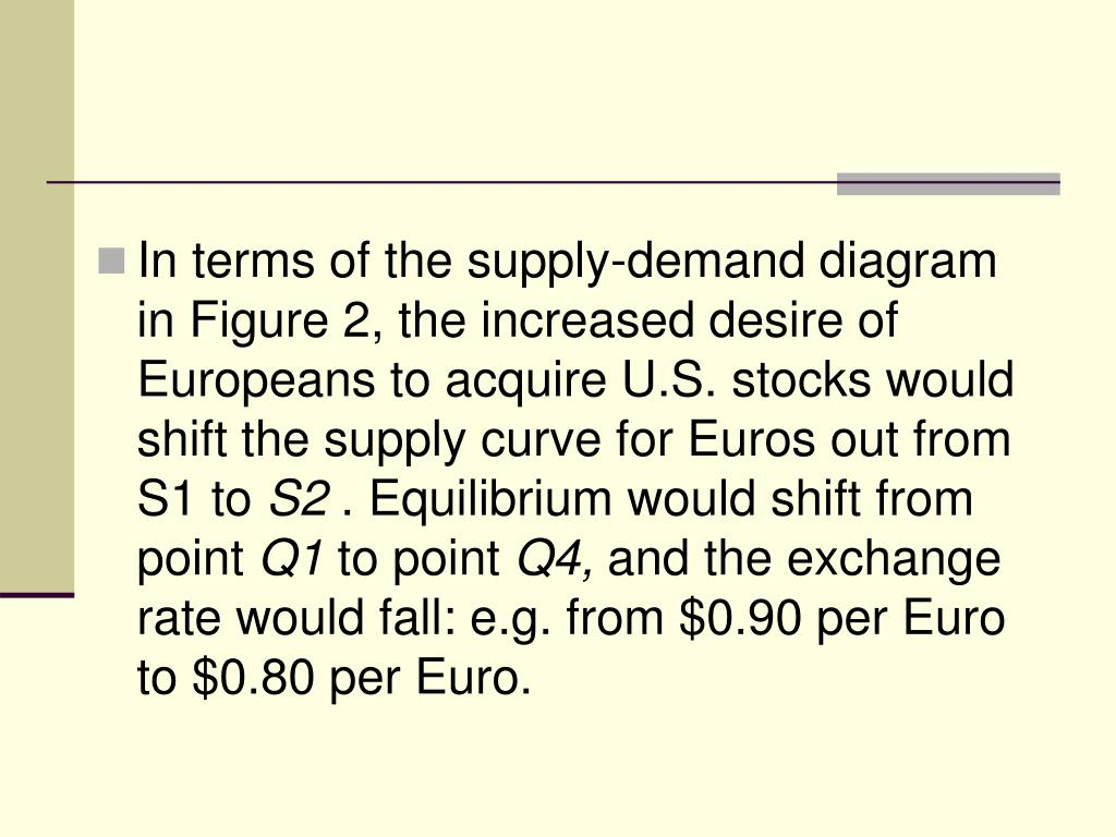 In terms of the supply-demand diagram in Figure 2, the increased desire of Europeans to acquire U.S. stocks would shift the supply curve for Euros out from S1 to