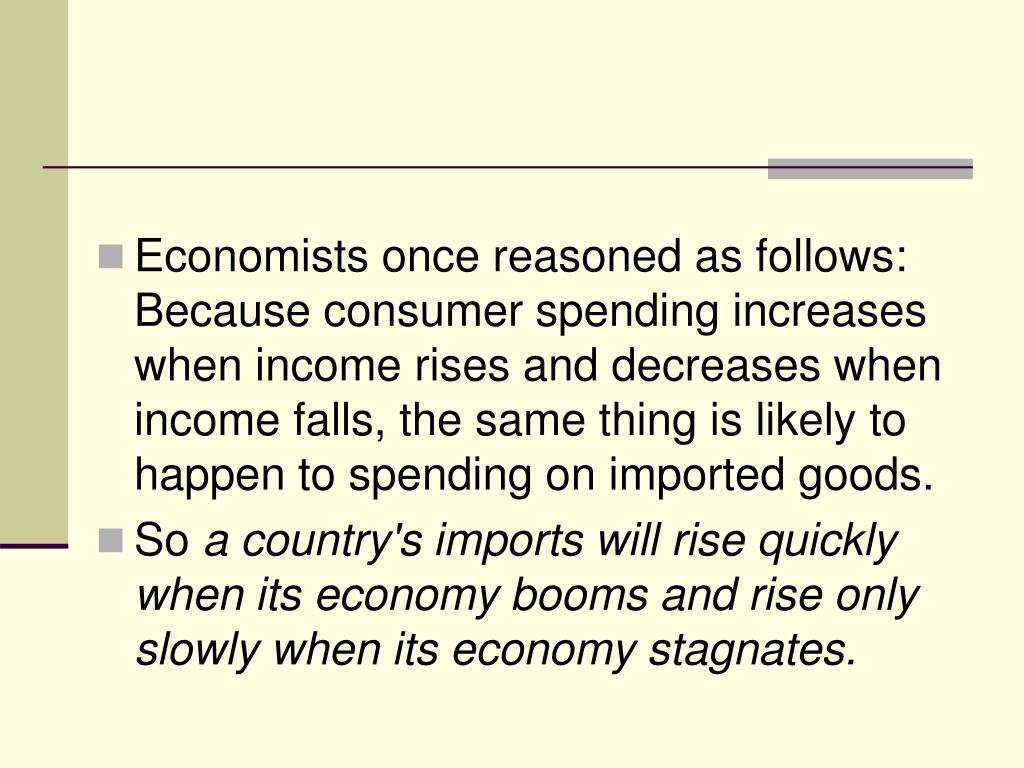 Economists once reasoned as follows: Because consumer spending increases when income rises and decreases when income falls, the same thing is likely to happen to spending on imported goods.