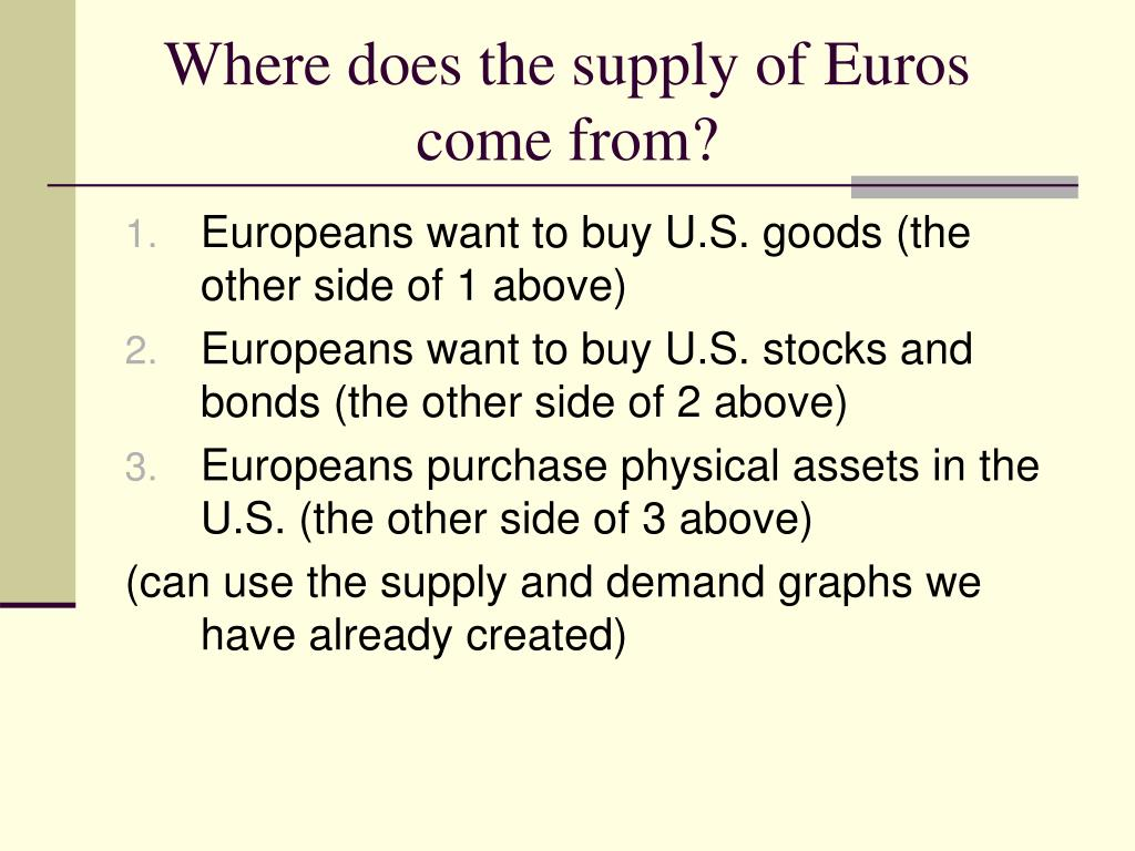 Where does the supply of Euros come from?