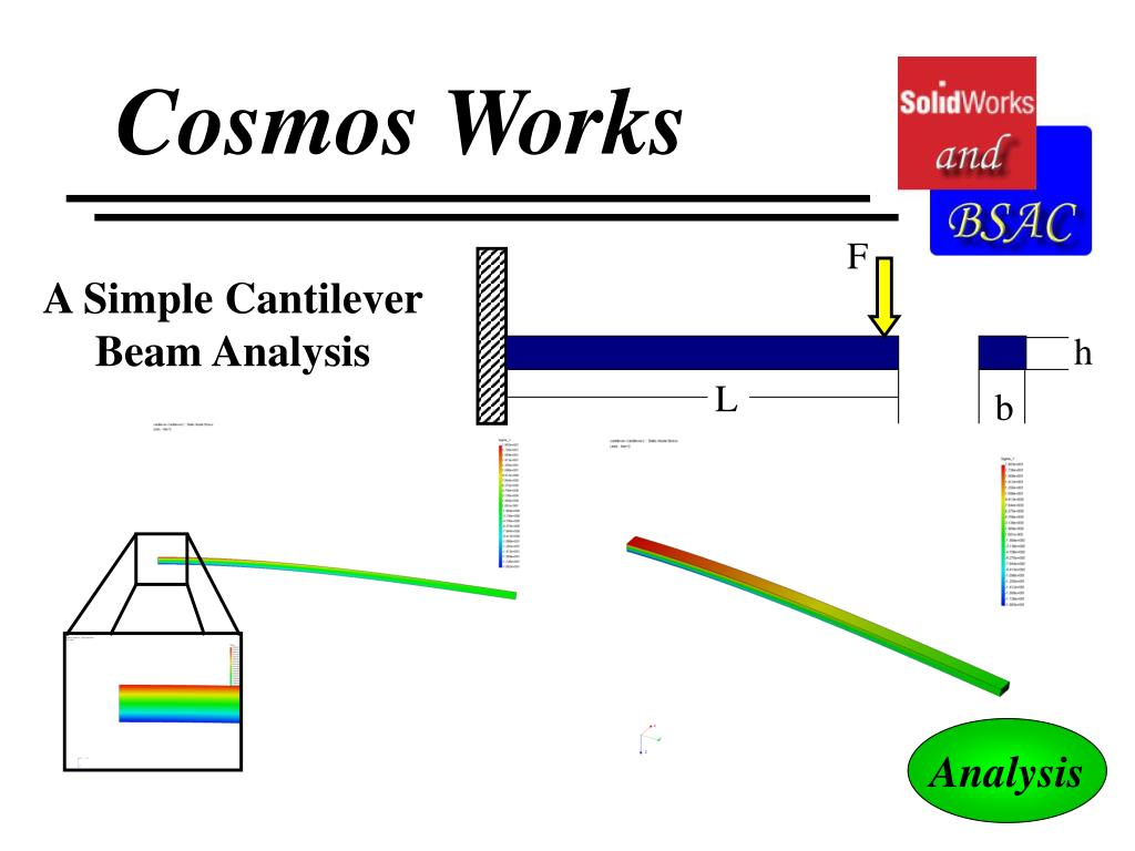 Cosmos Works