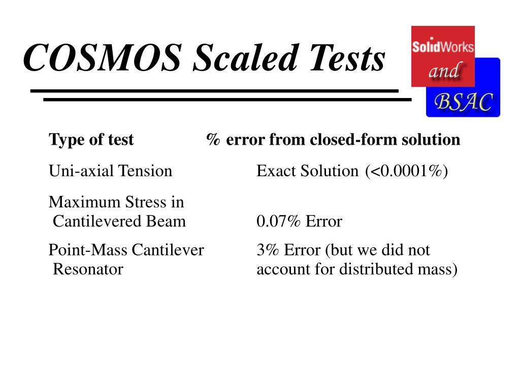 COSMOS Scaled Tests
