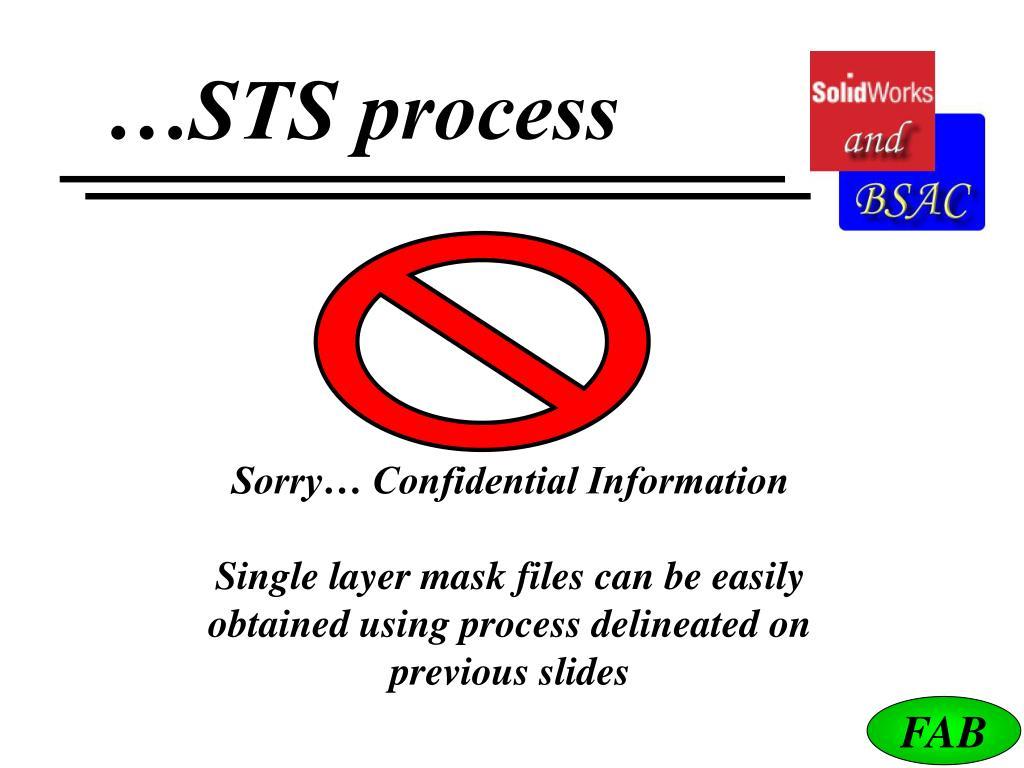 …STS process