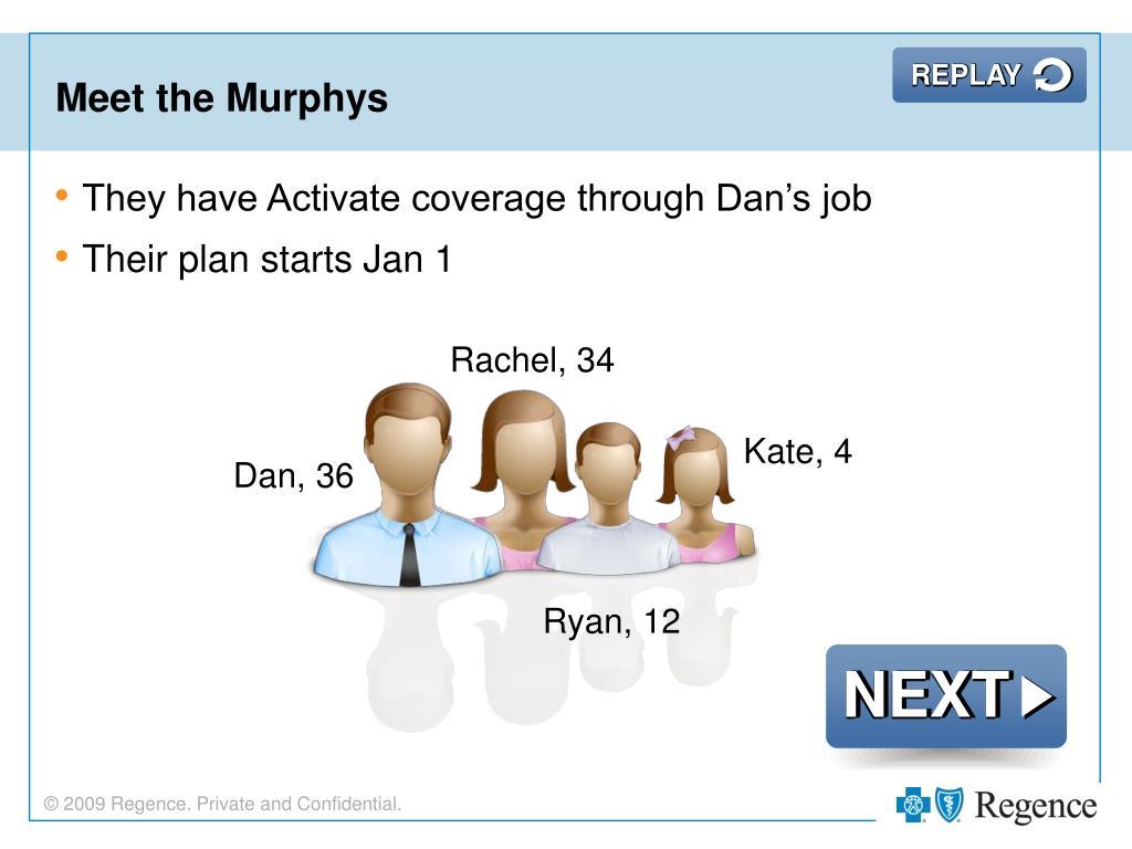 Meet the Murphys