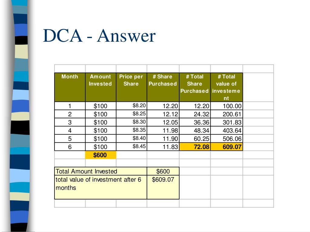 DCA - Answer