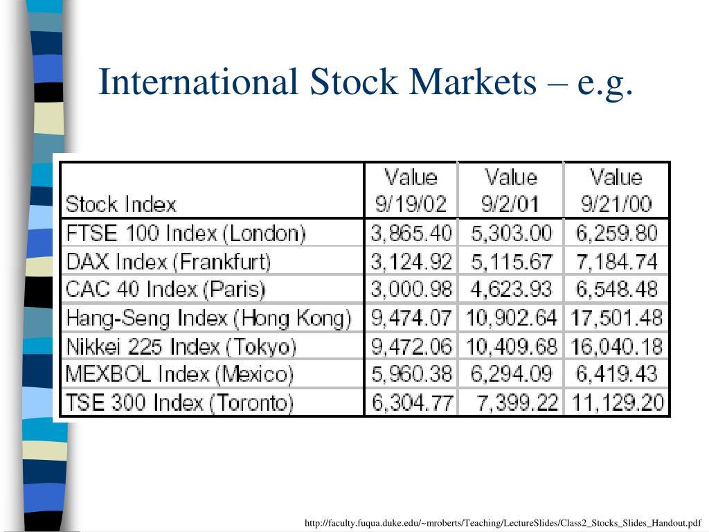 International Stock Markets – e.g.
