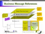 business message references