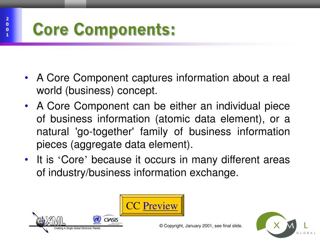 Core Components: