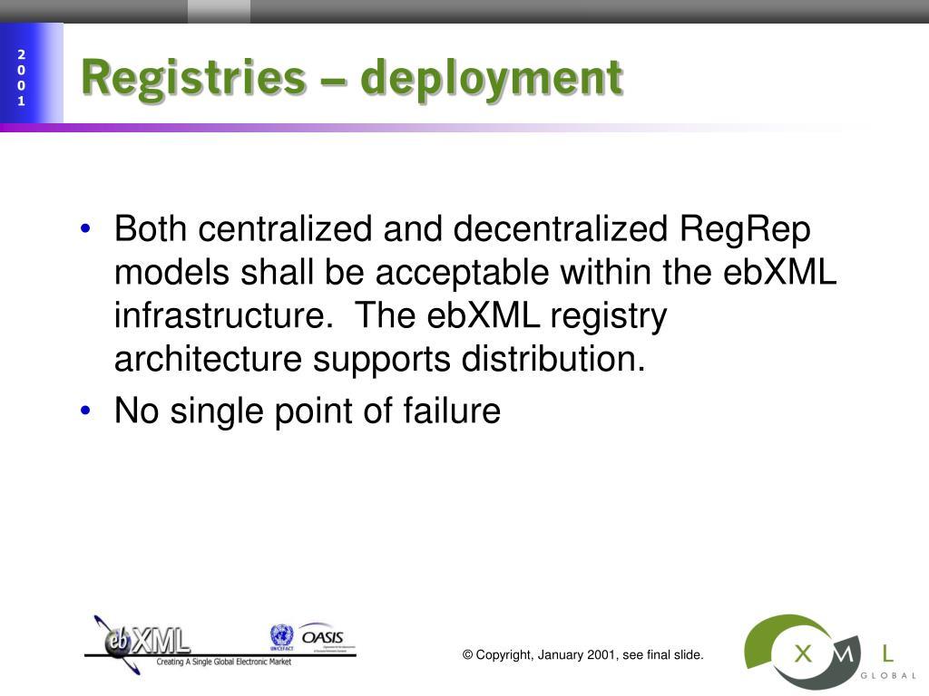 Registries – deployment