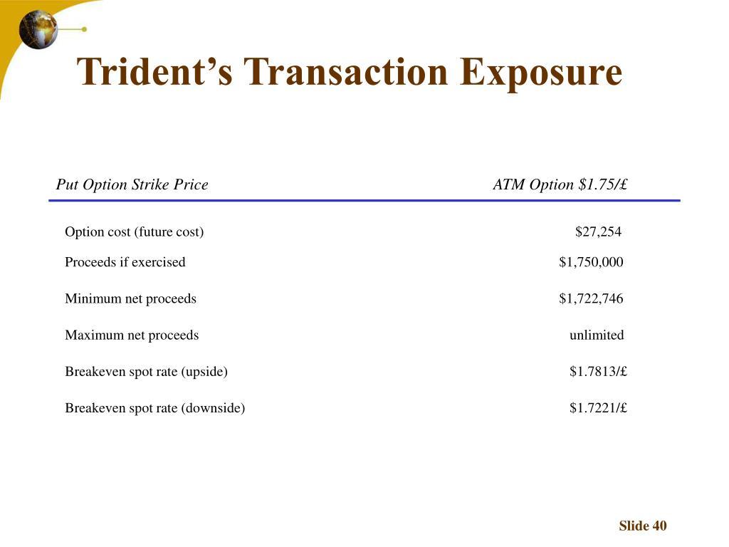 Put Option Strike PriceATM Option $1.75/