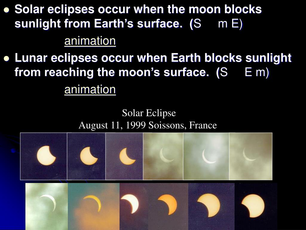 Solar eclipses occur when the moon blocks sunlight from Earth's surface.  (