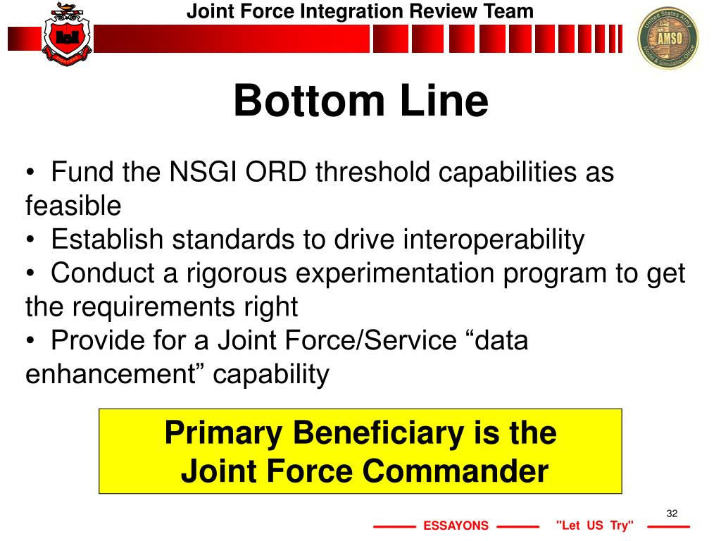 Joint Force Integration Review Team