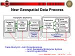new geospatial data process