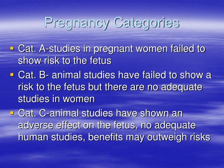 Pregnancy Categories