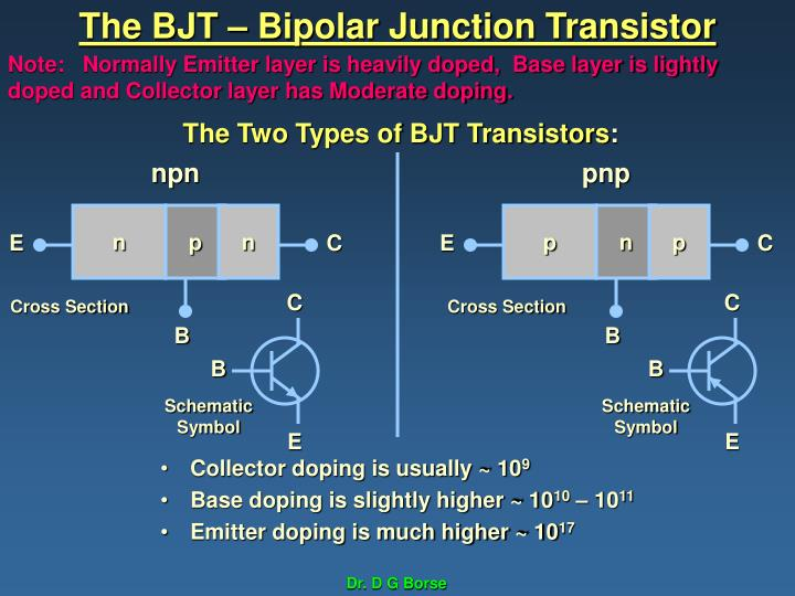 Ppt Bipolar Junction Transistor Basics Powerpoint Presentation