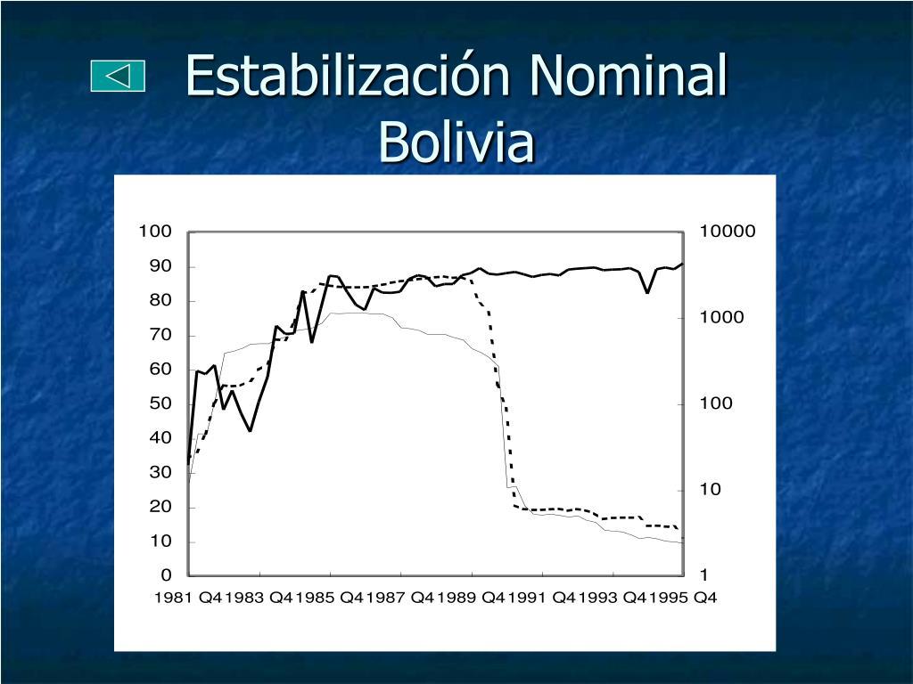 Estabilización Nominal