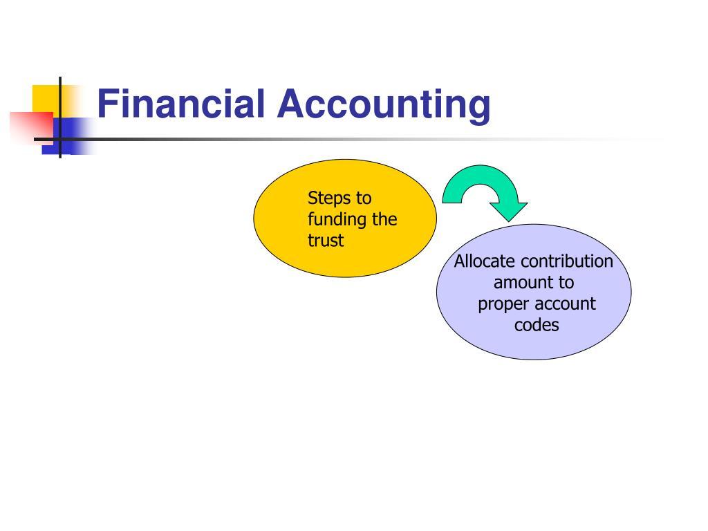 Allocate contribution