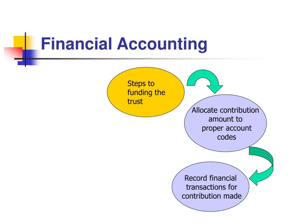 Record financial