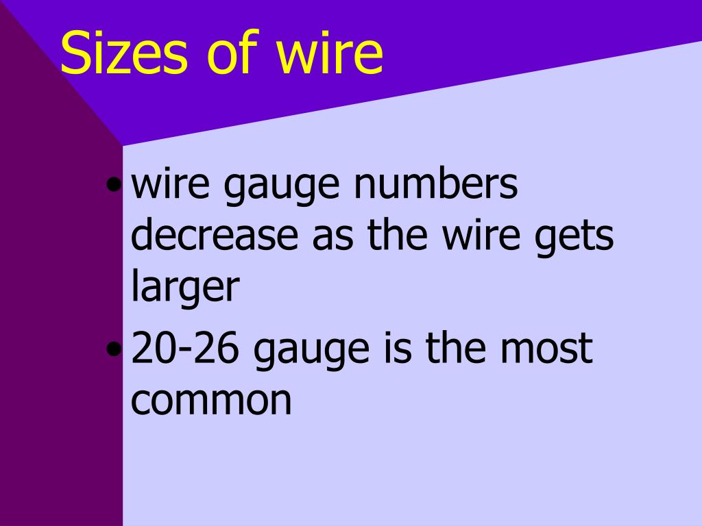 Sizes of wire