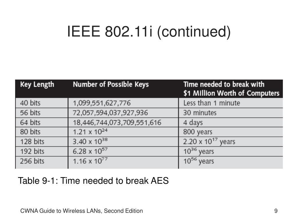 IEEE 802.11i (continued)