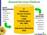 shared services platform
