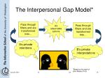 the interpersonal gap model