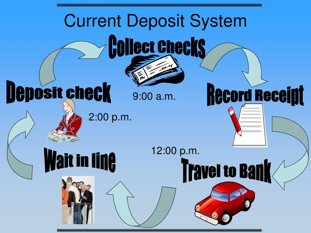 Current Deposit System