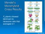 mendel s monohybrid cross results