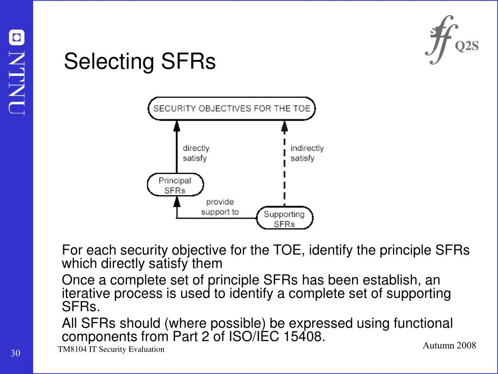 Selecting SFRs