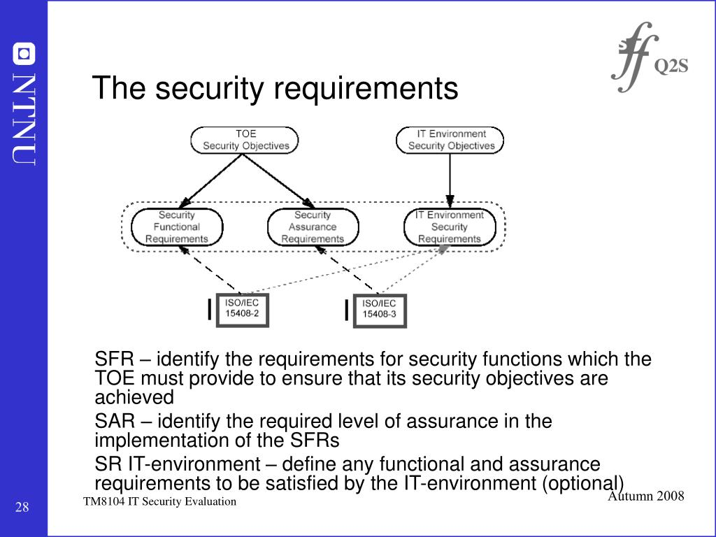 The security requirements