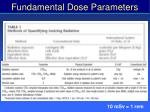 fundamental dose parameters5