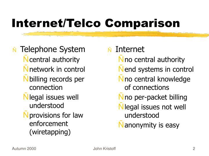 Internet telco comparison