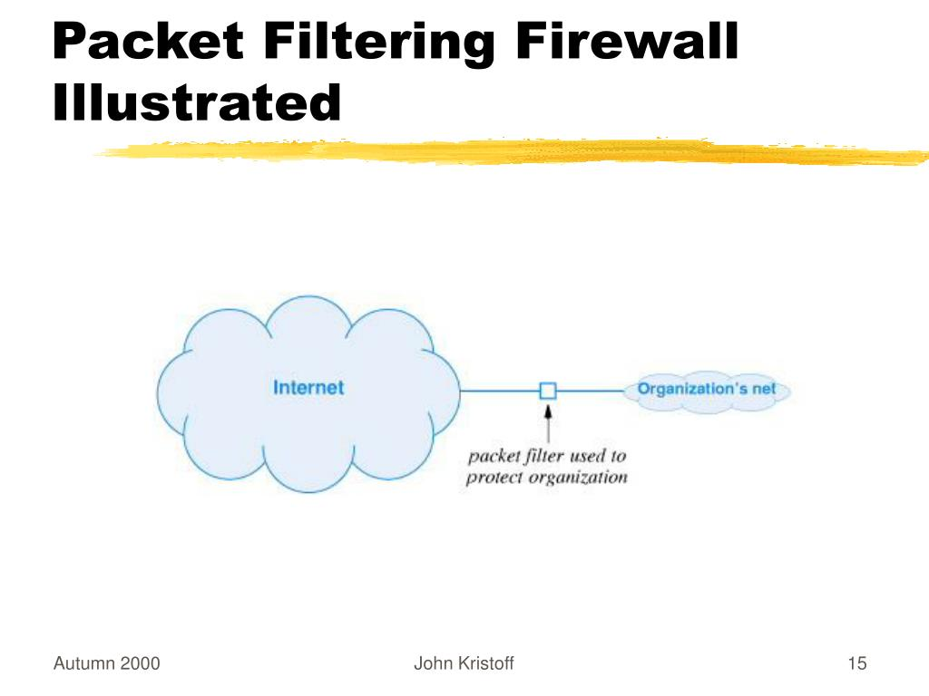 Packet Filtering Firewall Illustrated