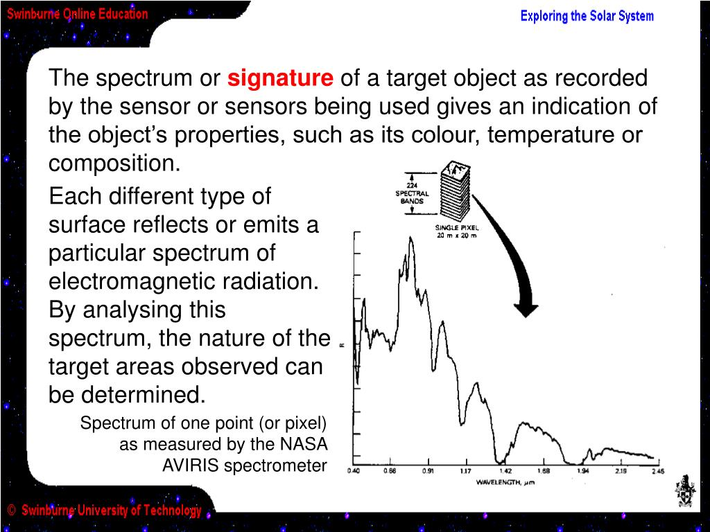 Spectrum of one point (or pixel) as measured by the NASA AVIRIS spectrometer