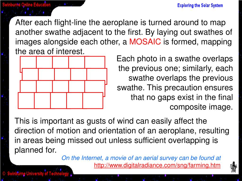 After each flight-line the aeroplane is turned around to map another swathe adjacent to the first. By laying out swathes of images alongside each other, a