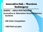 innovative hub thorntree soshanguve