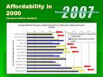 affordability in 2000 conservative lender