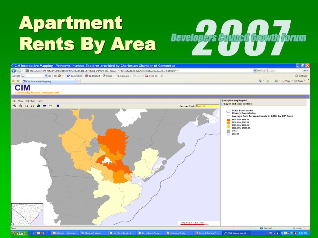 Apartment Rents By Area