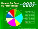 homes for sale by price range