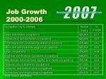 job growth 2000 2006