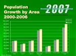 population growth by area 2000 2006