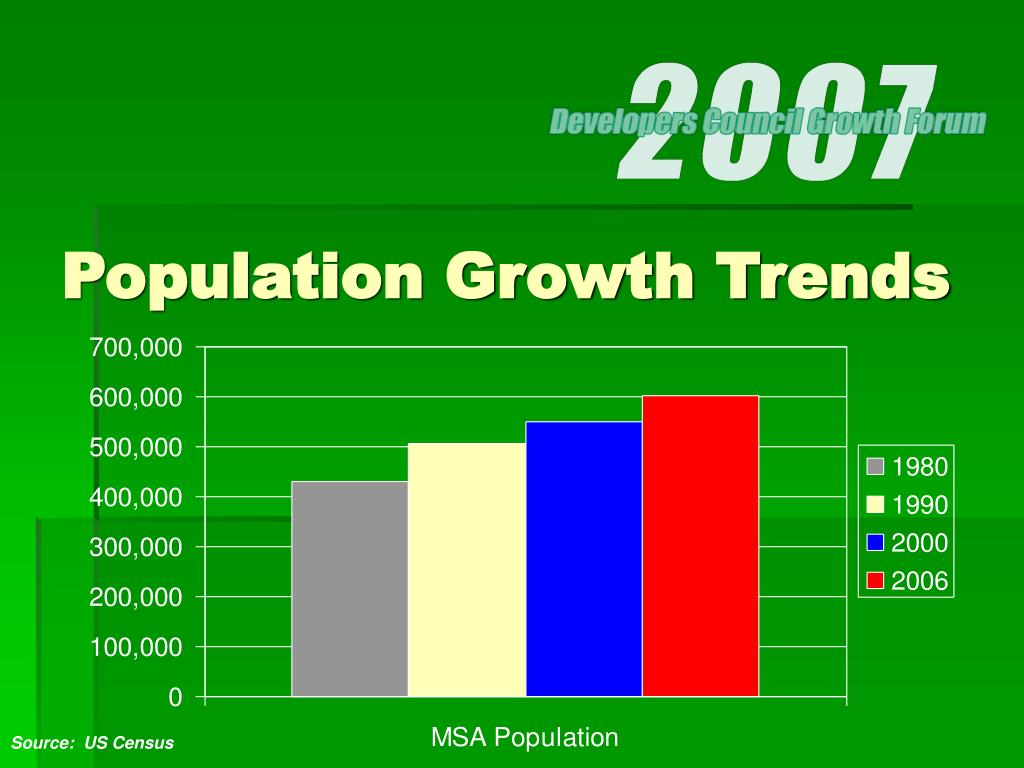 Population Growth Trends
