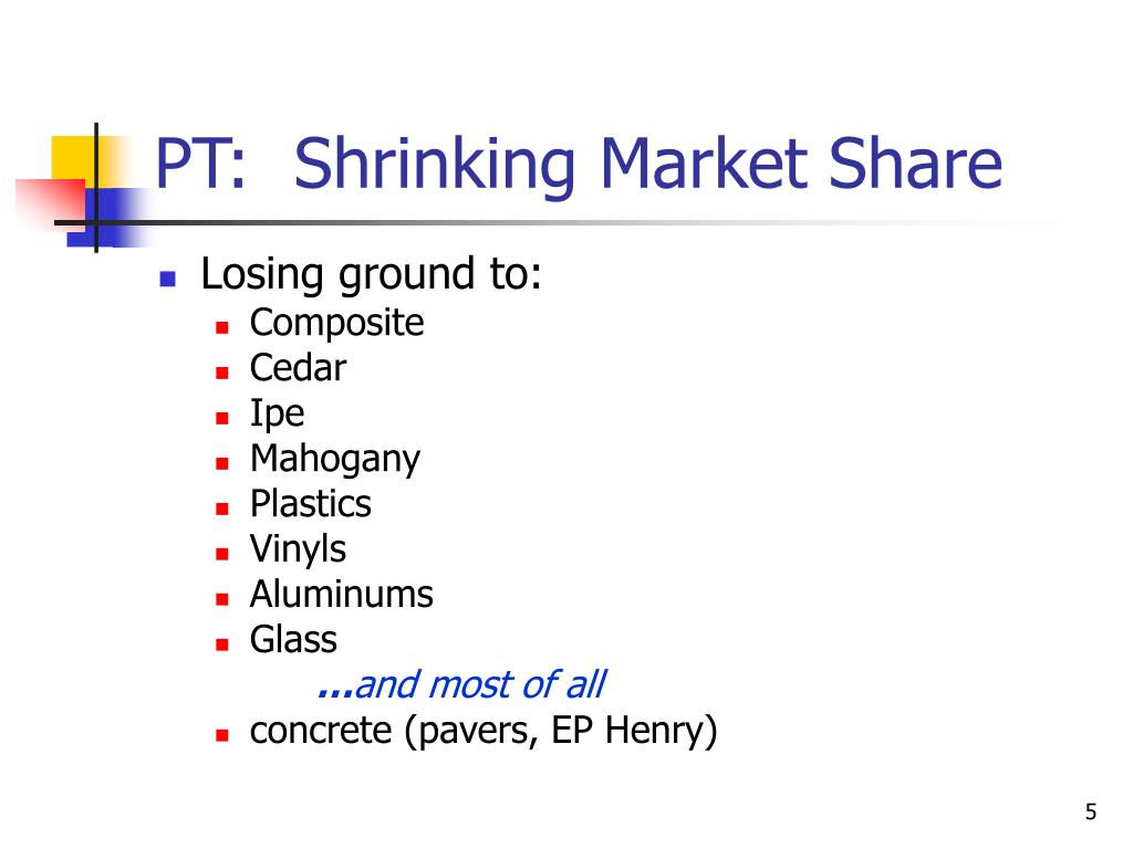 PT:  Shrinking Market Share