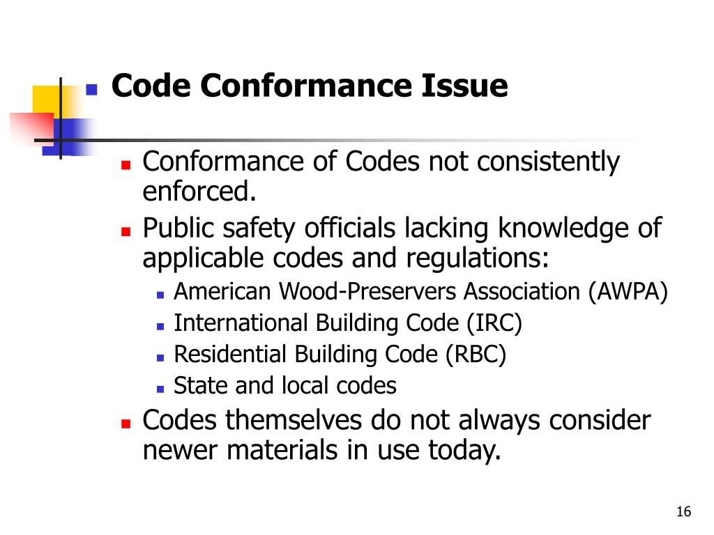 Code Conformance Issue